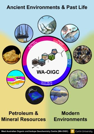 WA-OIGC research themes